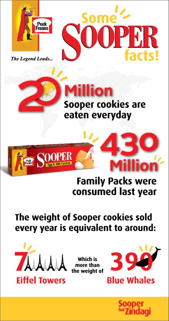 Sooper Press Ad-01